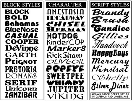 Some Of Our Most Popular Fonts